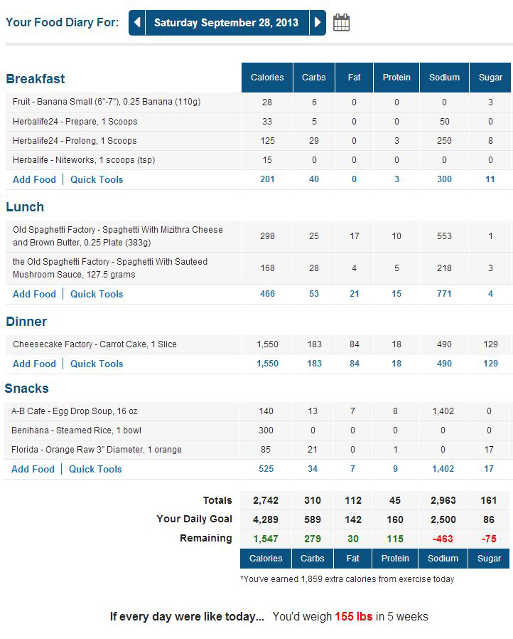 run262 marathon meal plan