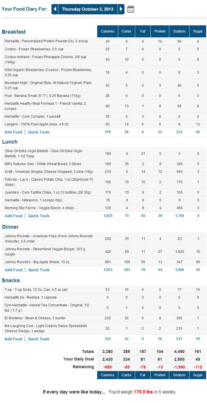 run262 meal plan