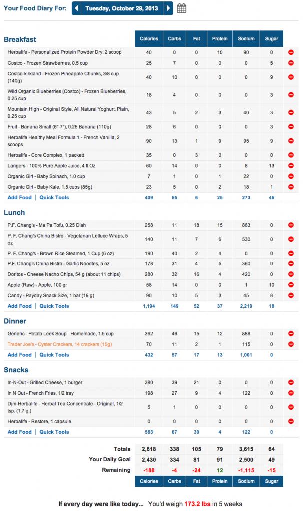 MyFitnessPal Marathon Meal Plan